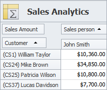 Create OLAP Cubes for Business Analytics