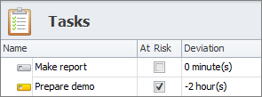 track task prgress at risk column
